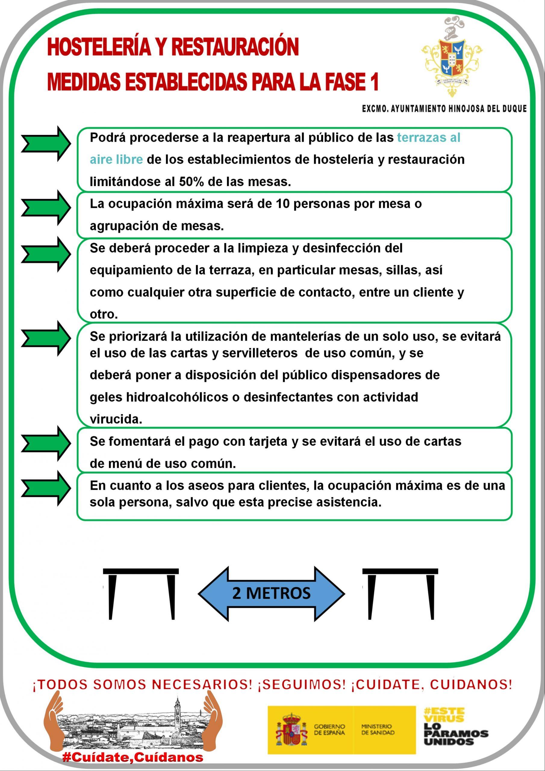 MEDIDAS HOSTELERÍA FASE 2